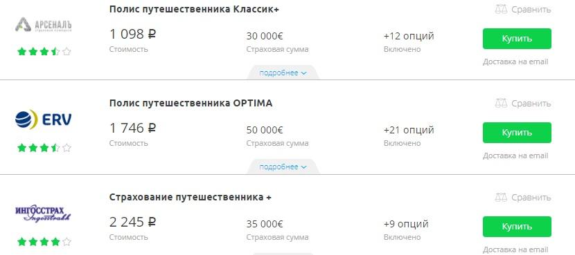 цены страховок в Черногорию