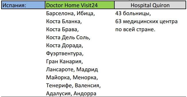 клиники, часть 2