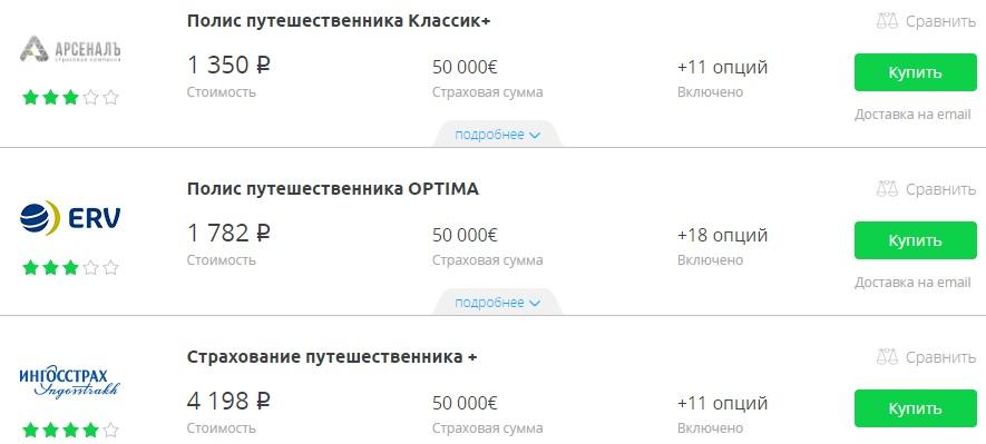 стоимость дорогих страховок в Черногорию