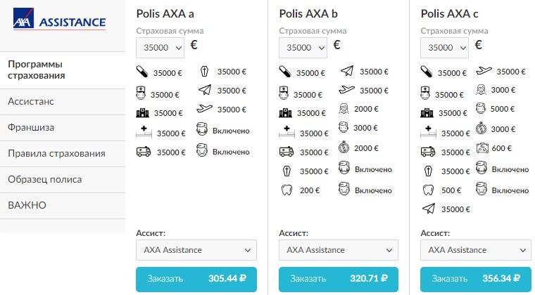 цена на Polis AXA для Черногории
