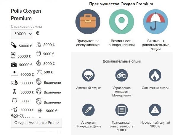 преимущества Oxygen Premium для Испании