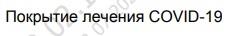 медпомощь при Covid-19